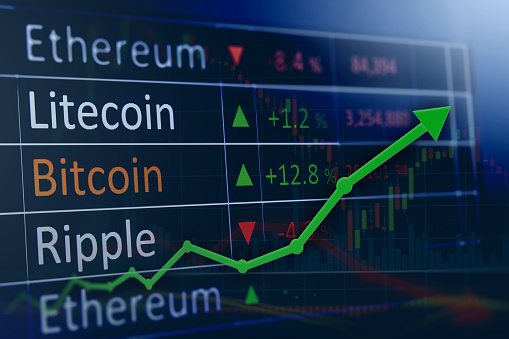 are cryptocurrencies constantly trading